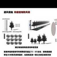 上海90平的室内简单装修怎么做