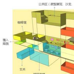 杭州住房裝修公司